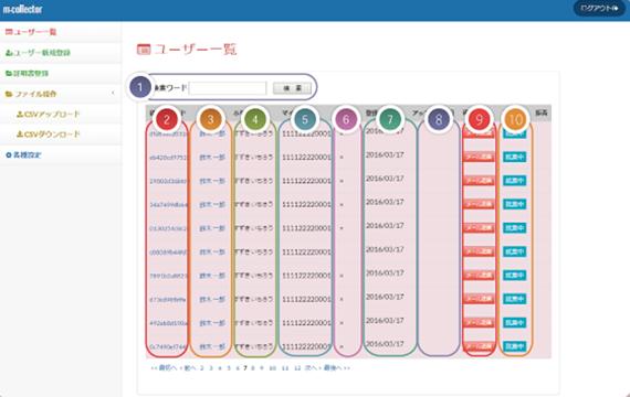 ユーザー機能一覧画面